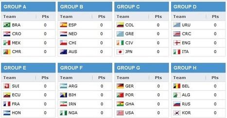 piala+dunia.PNG (645x336 pixels)   Piala Dunia 2014❕❕❕   Scoop.it