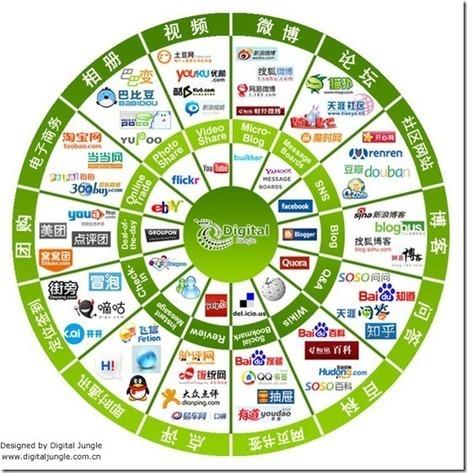 Les chinois sont obsédés par l'Internet | Medias sociaux | Scoop.it