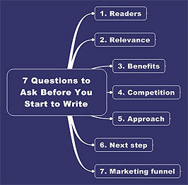 7 Questions to Ask Before You Start to Write | Business 2 Community | Journaling Writing Revising Publishing | Scoop.it