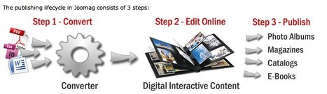 Create Your Own Web Magazine or Illustrated eBook with Joomag | Disruptive Nostalgia in Education UK | Scoop.it