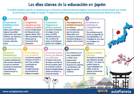 Las diez claves de la educación en Japón   aulaPlaneta   Educación y herramientas web   Scoop.it