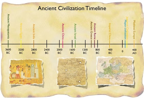 Timeline | Ancient and Medieval Western Worlds | Scoop.it
