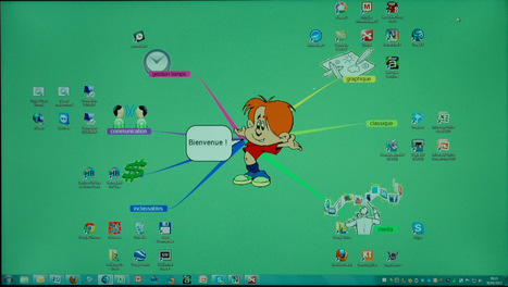 Organisez le bureau de votre ordinateur sous la forme d'une carte heuristique | Faire du mind mapping | Scoop.it