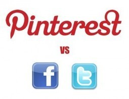 Pinterest The New Search? The World Revolves Around Images So .. | social media and curation | Scoop.it
