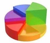 Le SEO génère en moyenne 31% du trafic sur un site web (étude) - Actualité Abondance | SEO & Inbound Marketing | Scoop.it