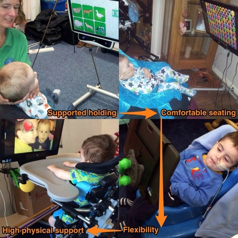DisabilityTechDad: EyeGaze: Not As Easy As It Looks | AAC: Augmentative and Alternative Communication | Scoop.it