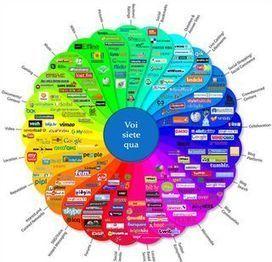 La rivoluzione social e le aziende: go live! - Le Aziende In-Visibili | Dall'Enterprise 2.0 al 3.0 | Scoop.it