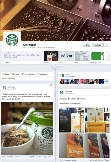 Facebook lanza sus nuevas páginas de fans | Reflejos del Mundo Real | Scoop.it