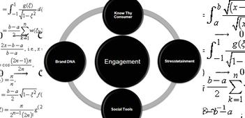 Social Media Value - Marketing Strategist | Byron SEO & Marketing | Scoop.it