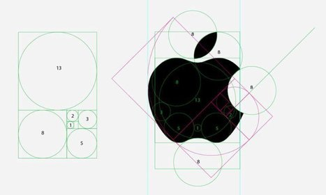 A lezione di branding: il caso Apple | #communicando | Scoop.it