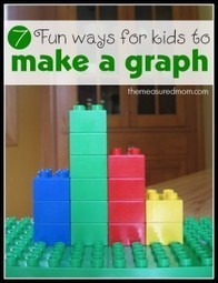 7 ways kids can learn to make a graph - The Measured Mom | Kindergarten | Scoop.it