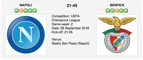 Napoli vs. Benfica - Champions League Preview 2016 | ukbettips.co.uk | Scoop.it