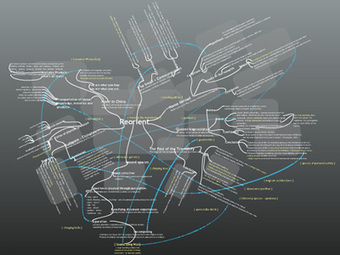visualcomplexity.com   Re:orient - Migrating Architectures   the knowledge access   Scoop.it