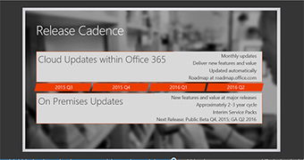 SharePoint Server 2016 Roadmap Highlighted at Ignite Event - Redmondmag.com | Office 365 and SharePoint | Scoop.it