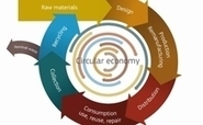 Silica Industry in-depth insight of 2009-2019 for Global and Chinese Markets | Research Reports | Scoop.it