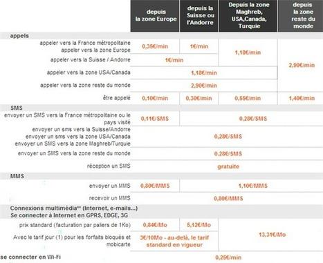 [MàJ] La fin du roaming en Europe pour 2014, une possibilité, non une réalité | Free Mobile, Orange, SFR et Bouygues Télécom, etc. | Scoop.it
