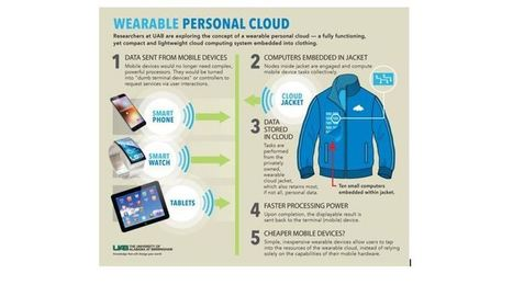 The ultimate cloud accessory – researchers develop wearable personal cloud | Raspberry Pi | Scoop.it