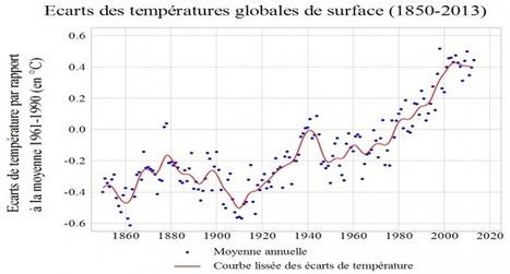 Analyse de la pause dans le réchauffement climatique   ENERGIES NOUVELLES   Scoop.it