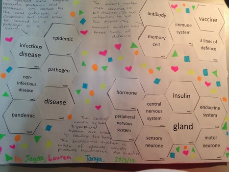 Formative assessment with hexagons | Alice Leun... | Assessment for Learning | Scoop.it