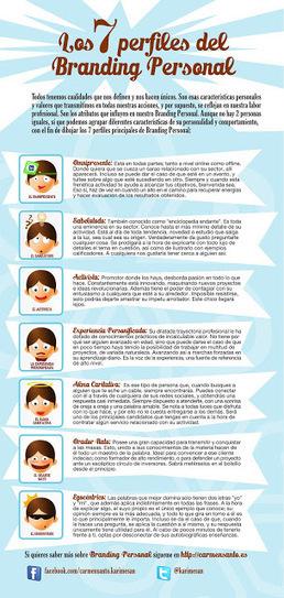I 7 profili di Personal Brand | Self Coaching | Scoop.it
