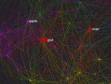 Visualize any Text as a Network - Textexture | Litteris | Scoop.it