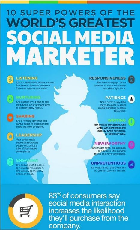 10 Super Powers of the World's Greatest Social Media Marketer [Infographic] | digital marketing strategy | Scoop.it