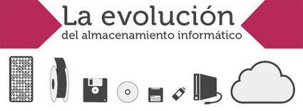 Infografía de la evolución del almacenamiento informático | tecno4 | Scoop.it
