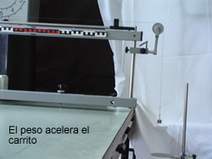 Estudio práctico del movimiento rectilíneo uniforme | quimica | Scoop.it