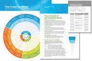 The Creativity Wheel - resource for teachers | Thinking skills | Scoop.it
