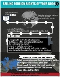 Infographics | Be Bright - rights exchange news | Scoop.it