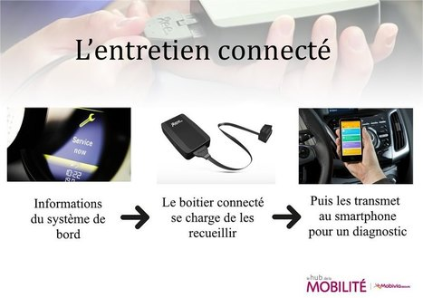L'entretien connecté, prochaine révolution de la voiture communicante ? l Mobivia Groupe | Service Public et Usages Numériques | Scoop.it