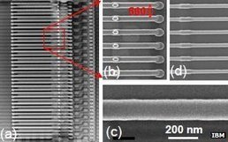 IBM's memory chip 'breakthrough' | Technology and Gadgets | Scoop.it