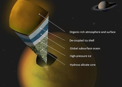NASA: Underground Ocean on Titan | Science is Cool! | Scoop.it