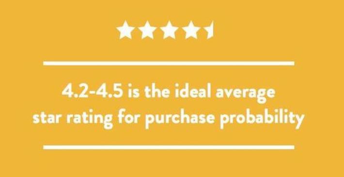 Une notation moyenne de 5 étoiles sur 5 n'inspire pas confiance aux consommateurs | Solutions locales | Scoop.it