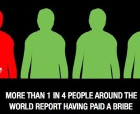 Here Are the Countries Where People Are Most Likely to Pay Bribes | Organizational Complacency | Scoop.it