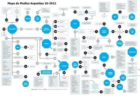 Infografiando | infografiando | Scoop.it