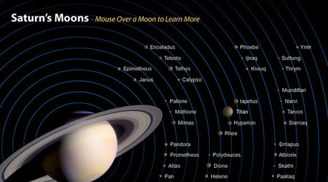 Cassini Solstice Mission: Saturn's Moons (53 right now) | Amazing Science | Scoop.it