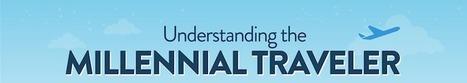 2nd Annual Hipmunk Millennial Travel Habits Study [Data Chart] - The Hipmunk Blog   Tourism marketing   Scoop.it