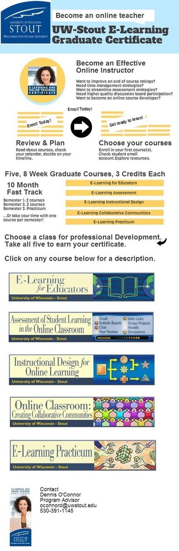 Certificate Program | Teaching | Scoop.it