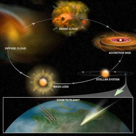 Organic Molecules Found in Diverse Space Places   Life Beyond Earth   Scoop.it