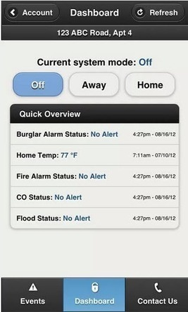 Three Home Security Solutions for Android – Android Resources | The Best of Android! | Scoop.it