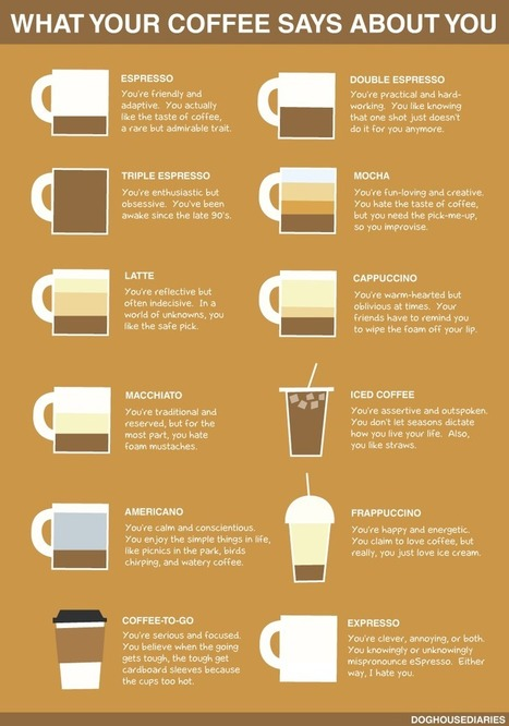 What Your Coffee Order Says About You | The Daily Muse | Curating Mode ! | Scoop.it