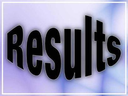 Honours 3rd year exam result published session 2011.www.nu.edu.bd. | Rupali Bank officer & Senior officer job Circularwww.Rupalibank.org | Scoop.it