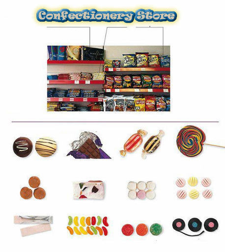 Sweets and confectionery exercise | English vocabulary with Danka | Scoop.it