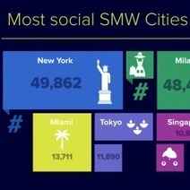 Social Media Week 2013 Infographic   Visual.ly   Social Media in Education   Scoop.it