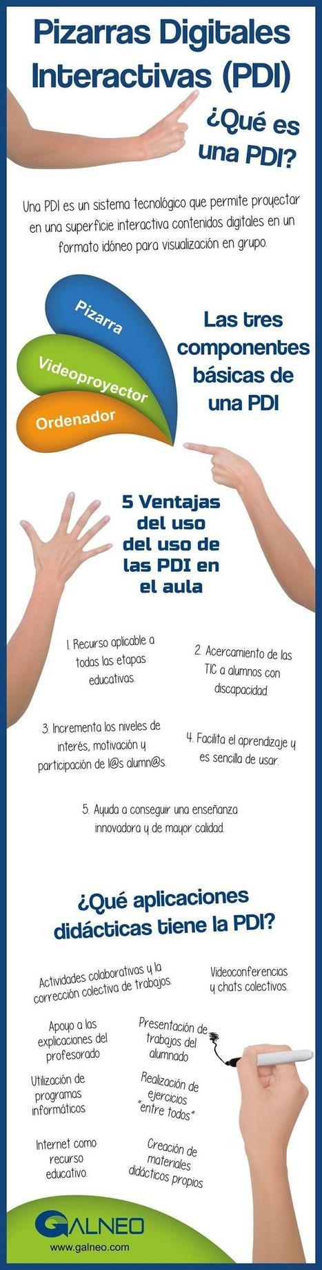 eDUCATION | Mención TICE | Scoop.it