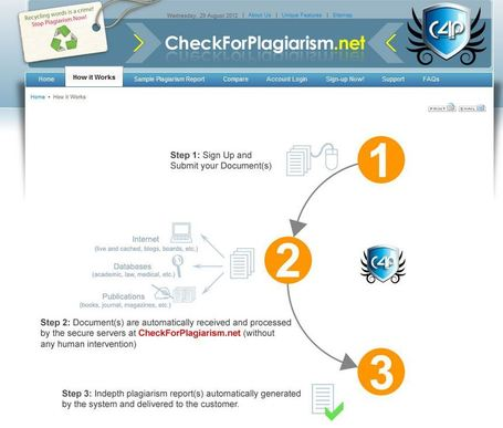 10 herramientas para identificar plagios | Web Analytics and Web Copy | Scoop.it