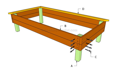 How to build a raised garden bed | HowToSpecialist - How to Build, Step by Step DIY Plans | Diy Projects | Scoop.it