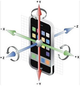 ¿Son precisos los teléfonos inteligentes para medir nuestra actividad? | eSalud Social Media | Scoop.it