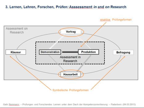 Besser den Ton leise stellen | Gabi Reinmann | E-Assessment - Online Learning Assessment | Scoop.it